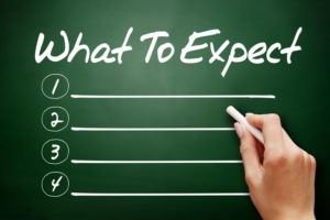 What To Expect Roof Repair Roof Inspection